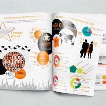 Mise en page graphique rapport avec infographie